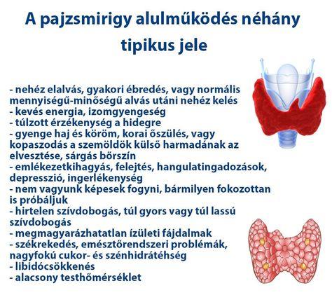 tiroxin csak fogyáshoz)