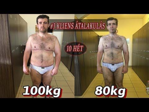15 kg súlycsökkenés átalakulás)