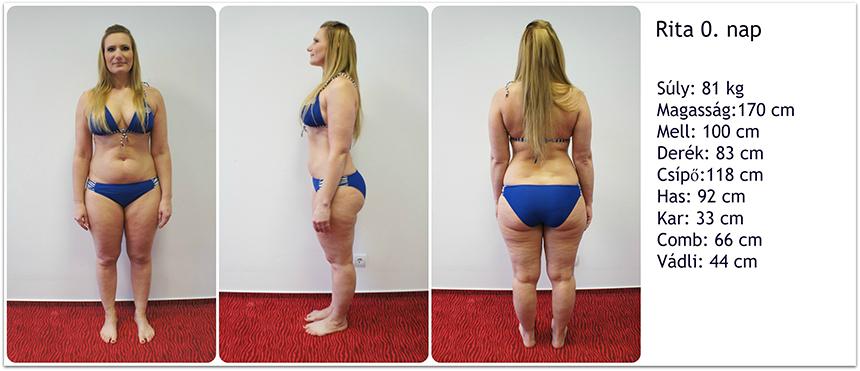 egészséges fogyás 8 hét)