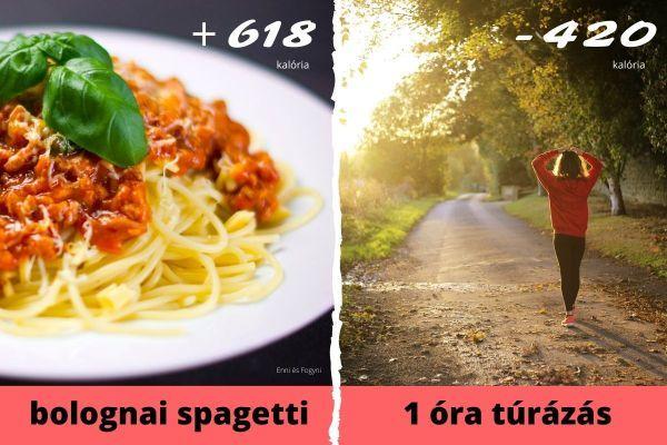 spagetti fogyás