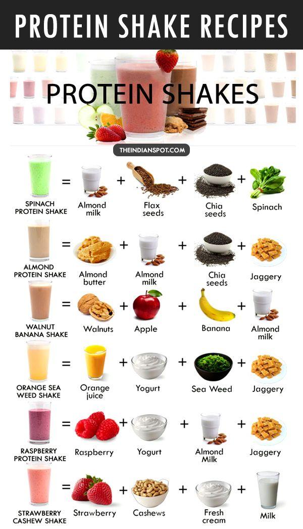 egészséges shake a fogyáshoz)