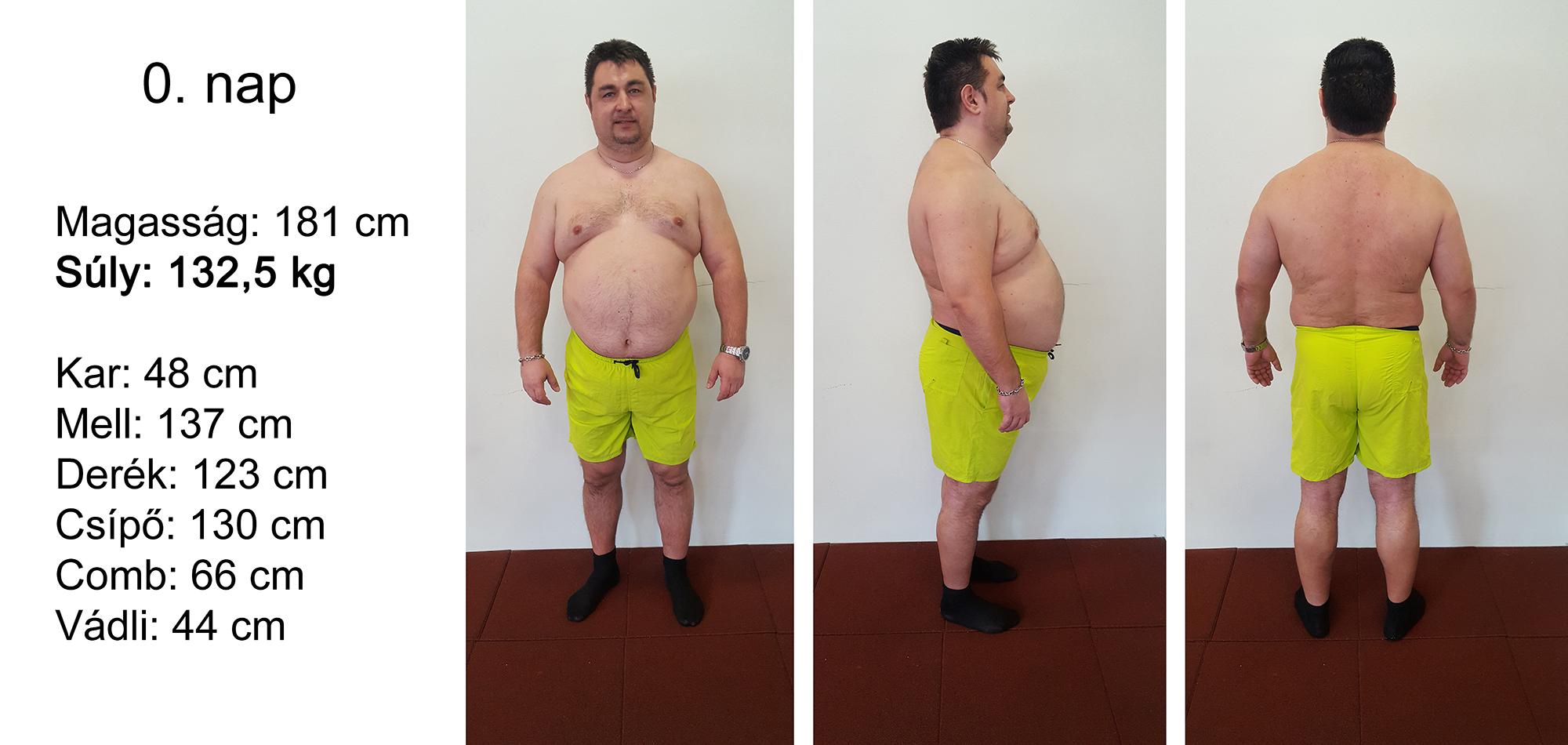 Két hét maximális fogyás, Fogyj egyszerűen 2 hét alatt 3 kilót!