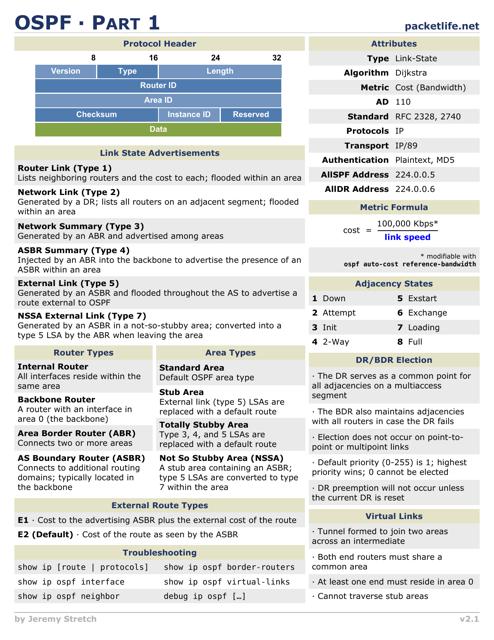 agresszív zsírveszteség 2.0 cheat sheet)