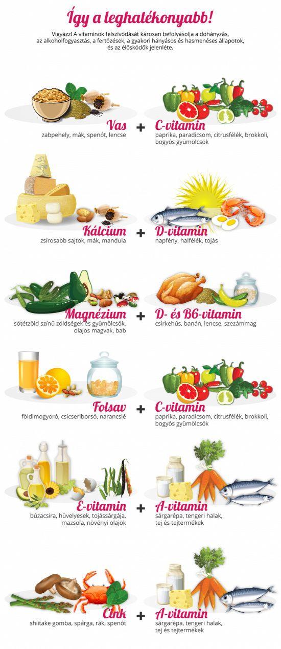 legjobb egészséges ételek fogyni