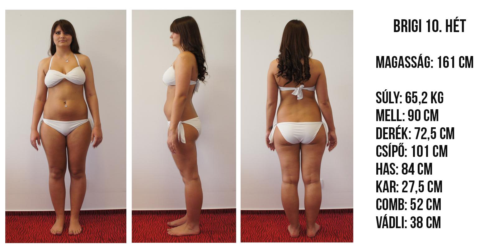 egy hónapos zsírvesztés átalakulás más módon lehet mondani, hogy lefogy