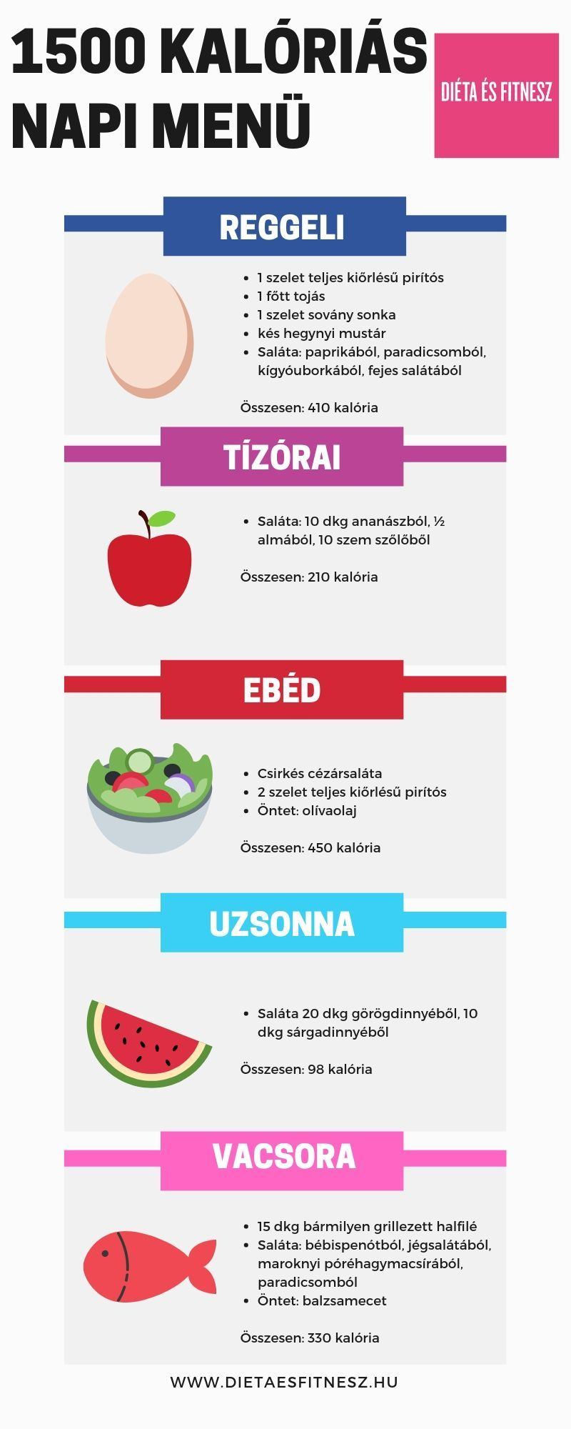 hatékony fogyókúrás tippek 10 nap alatt