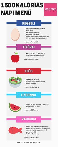 10 nagyszerű fogyókúrás tipp súlycsökkenés lupus miatt