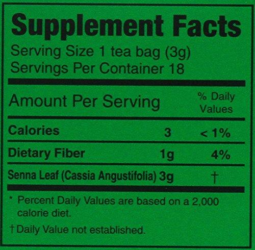 balerina tea segít a fogyásban
