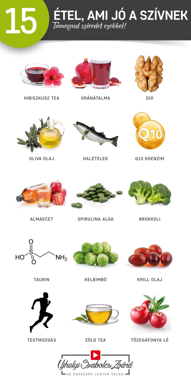 mi az egészséges zsírégető)