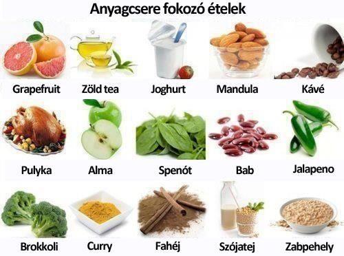 legjobb zsírégető teatox)