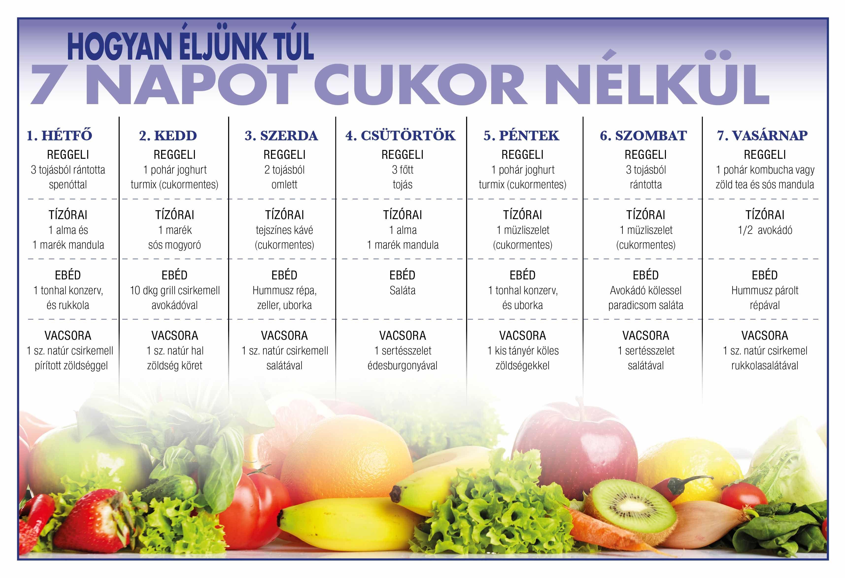 3 napos fogyókúrás tippek