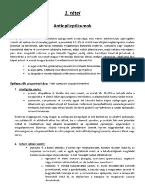 topiramát fogyás hatásmechanizmusa)
