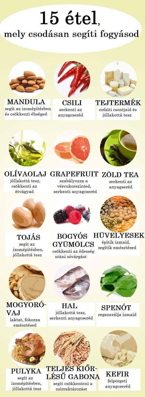 asda fagyasztott fogyókúrás ételek)