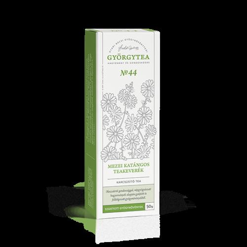 A 10 leghatásosabb zsírégető tea, ha makacs túlsúllyal küzdesz - Fogyókúra | Femina