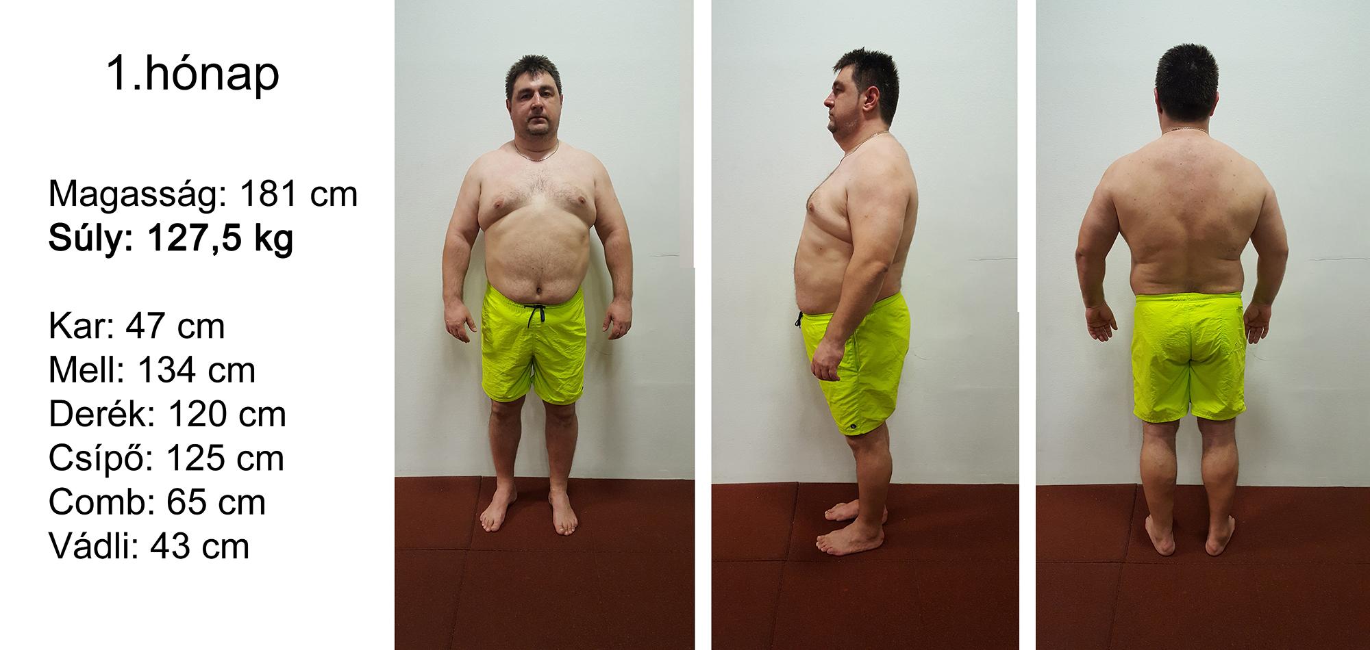 Fogyás 65 éves, Elhízás - fogyás - Életmód Orvosi Központ