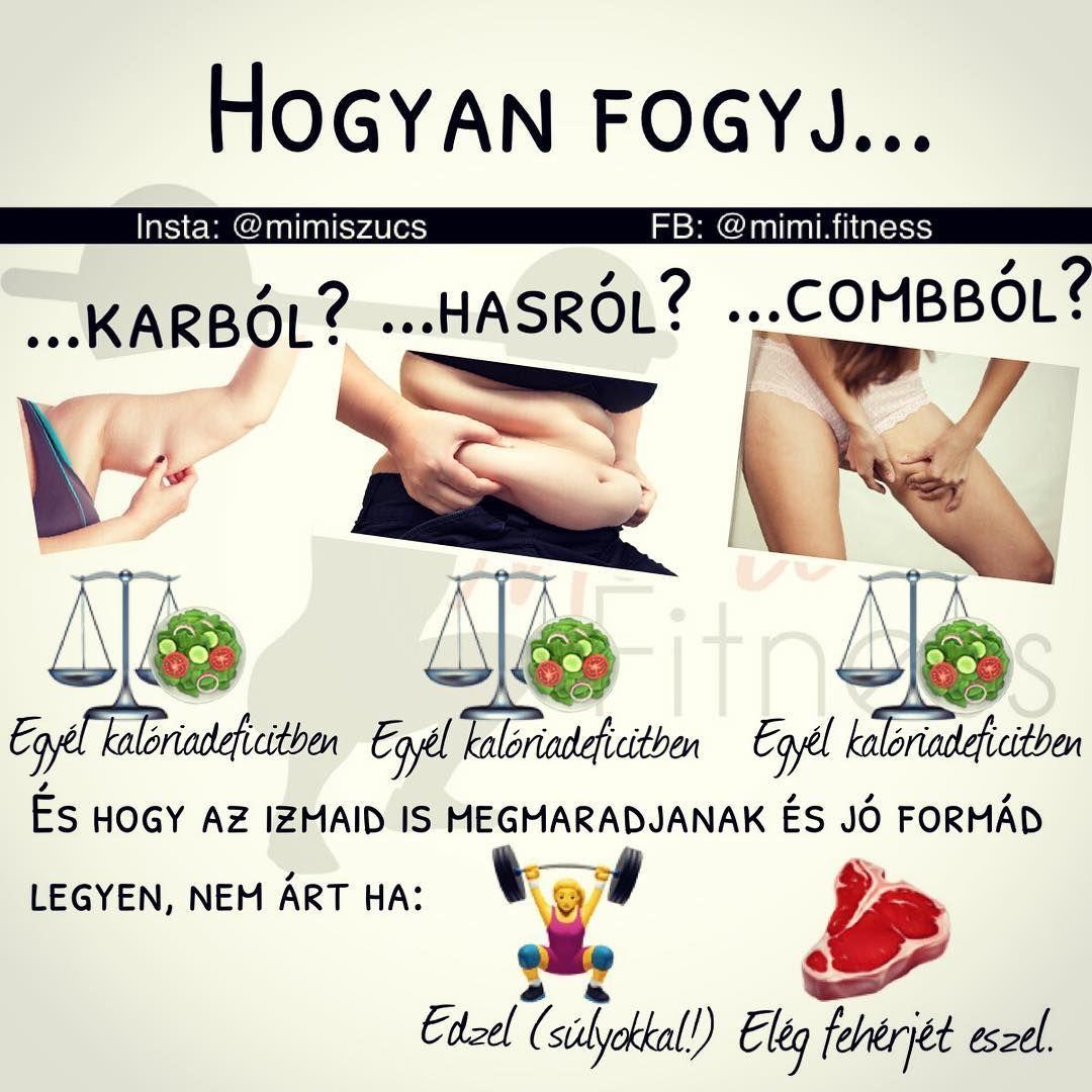 fogyni zsíréget)
