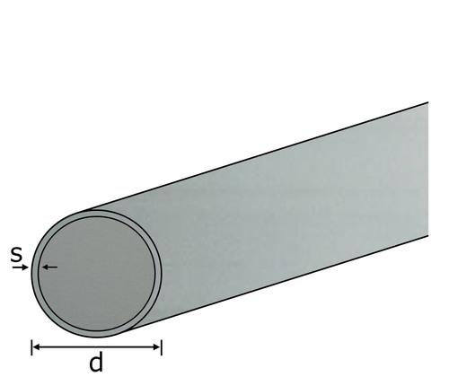 10x3 a zsírvesztés felülvizsgálatához)