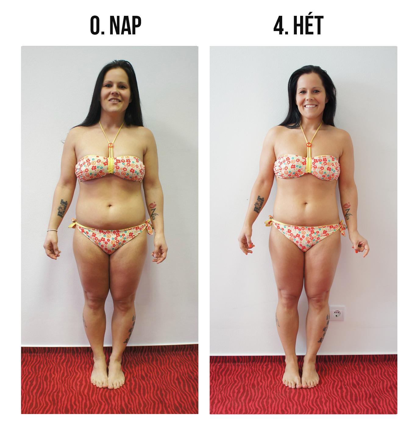 Zsírral égesd a zsírt! Ha fogyni akarsz, ez elengedhetetlen! - Page 2 of 2 - appartmanhaus.hu