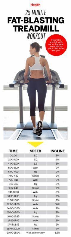 Lehetséges az, hogy lefogy a 40 nap 20 kg-mal