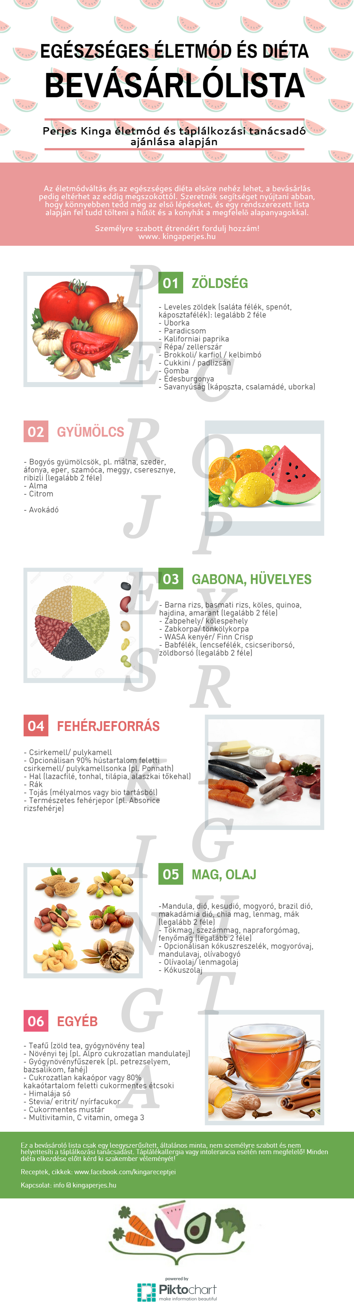Bevásárló lista az egészséges életmódhoz és fogyáshoz!