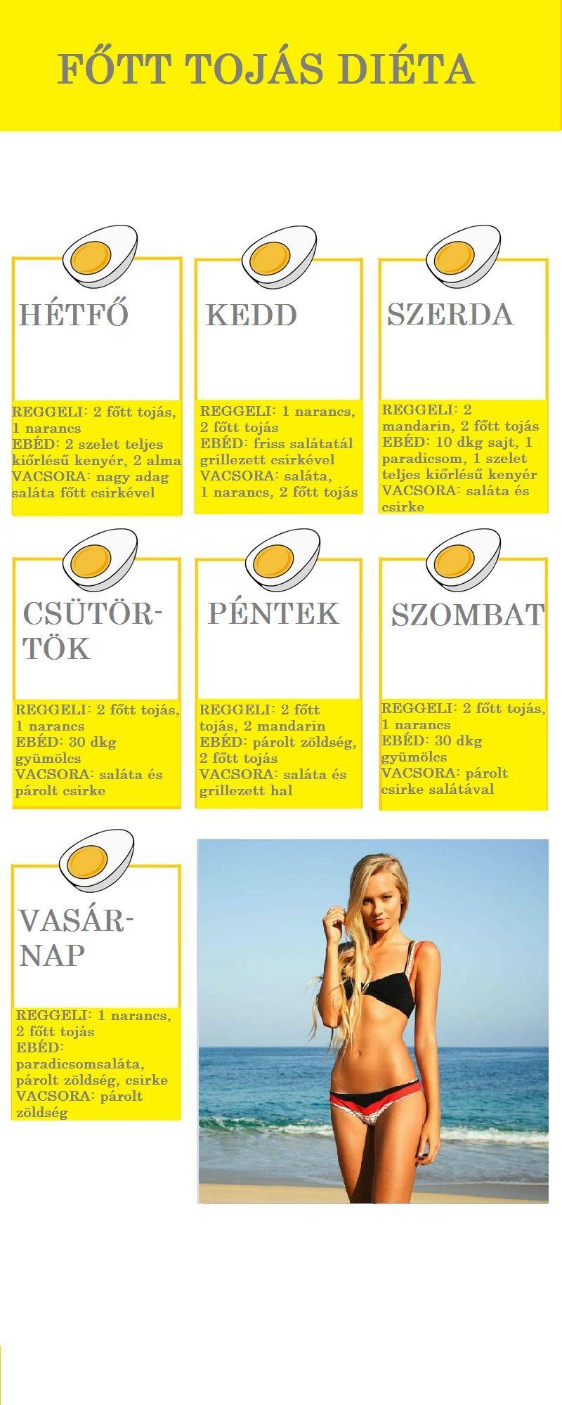 egyszerű és hatékony fogyókúrás tippek)