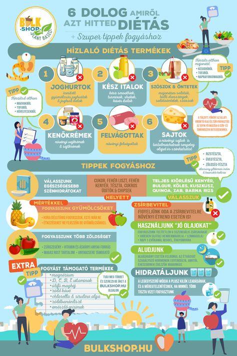 A gyomor csökkentése súlycsökkentés céljából műtéten és otthon