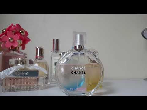 fogyókúrás parfüm mezes fogyás