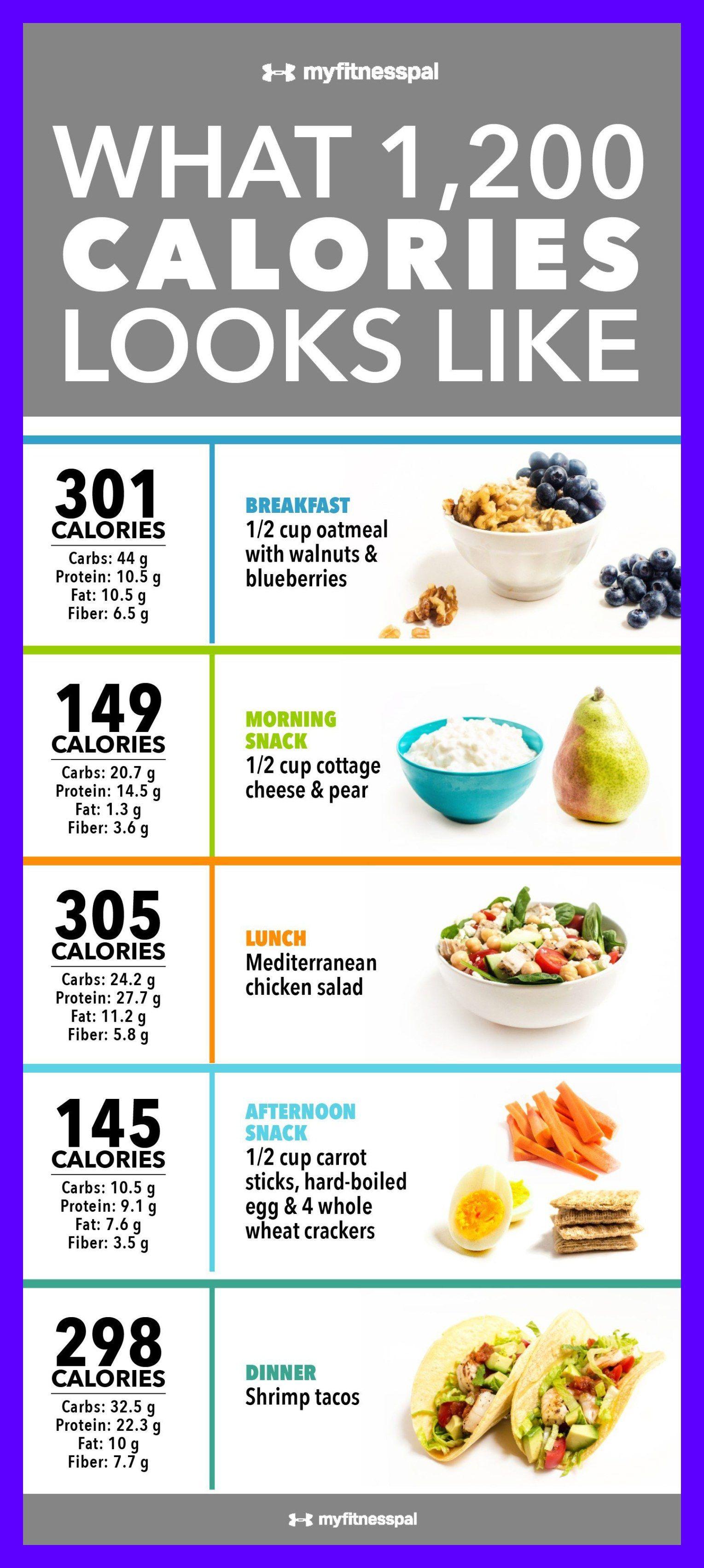 40+ Fogyás ideas | fogyás, egészség, egészség fitnesz
