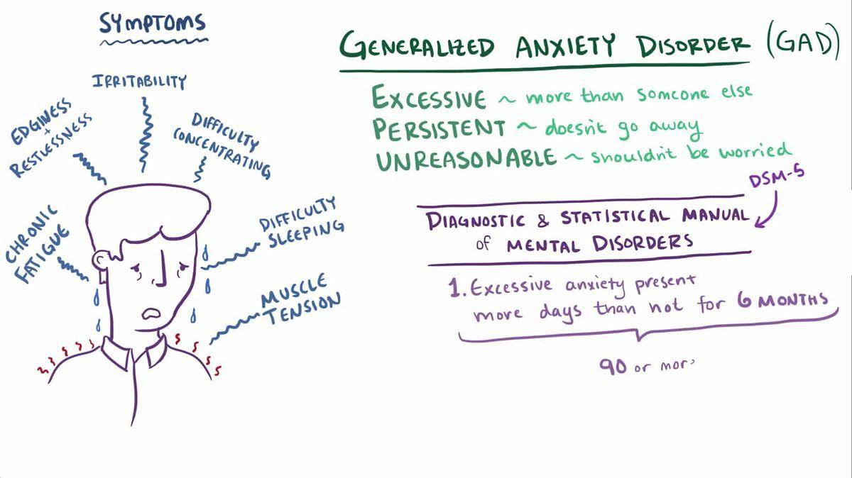 Generalizált szorongás - EgészségKalauz