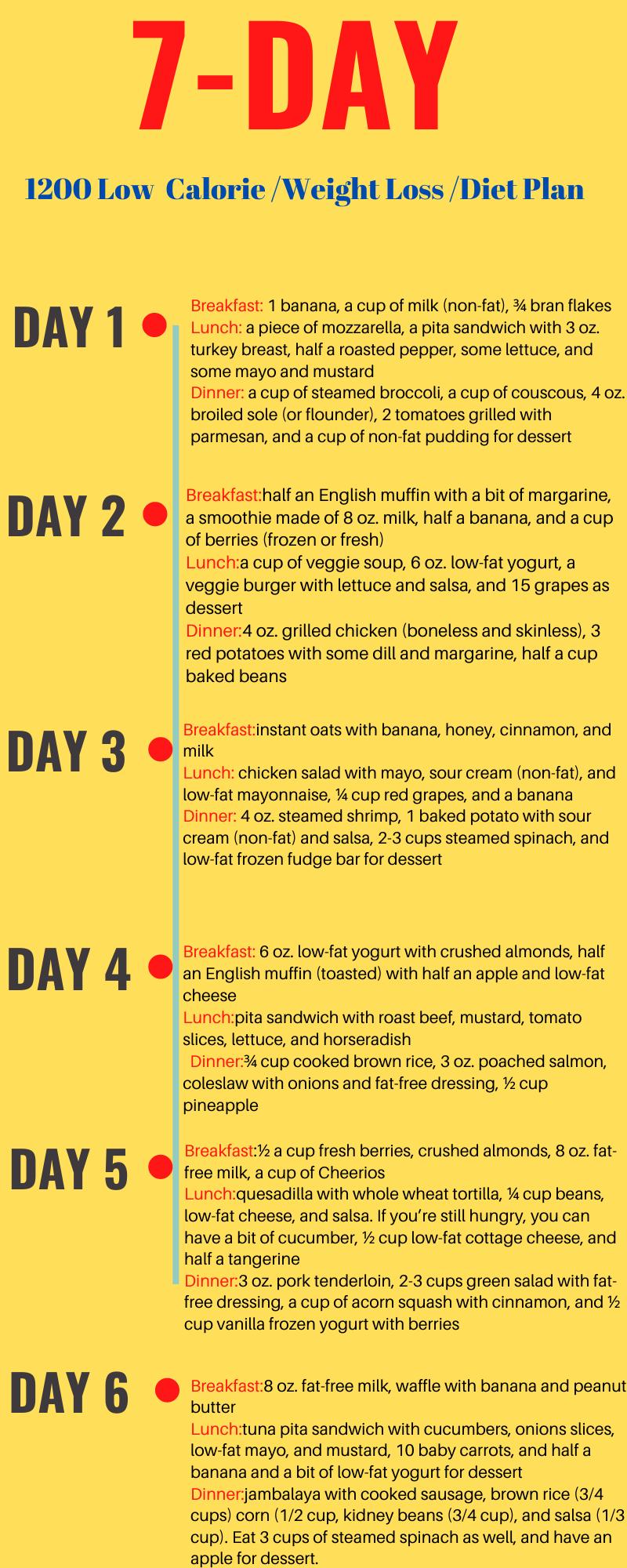 A fogyáshoz szükséges futás előnyei - Kale fogyás előnyein