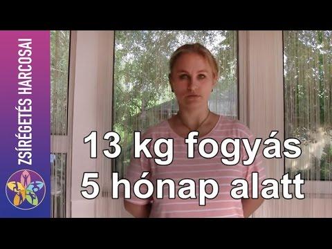 súlycsökkenés és szédülés)