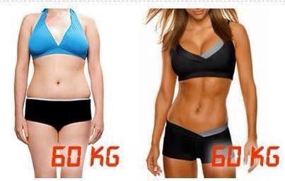 a testzsír csökkentésének egyetlen módja)