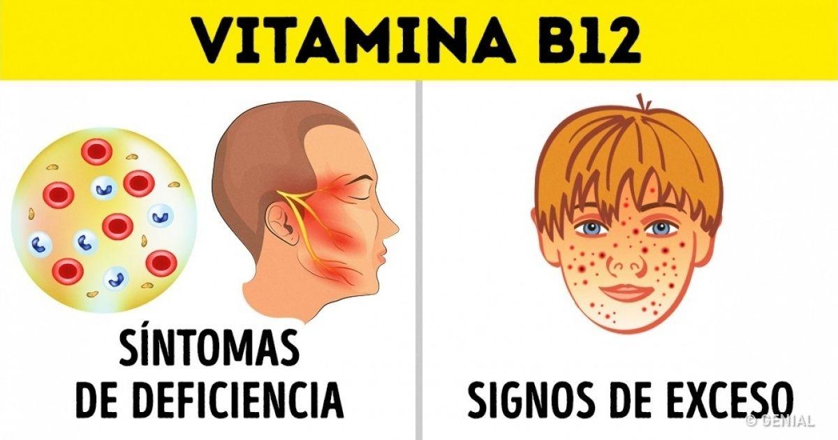 fogyás b12