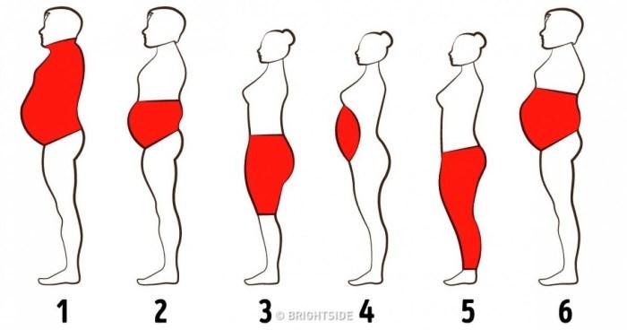 hogyan lehet elégetni az alacsonyabb testzsírt