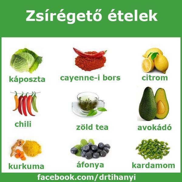 felső zsírégető étkezés)